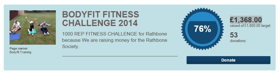 Body Fitness Challenge 2014